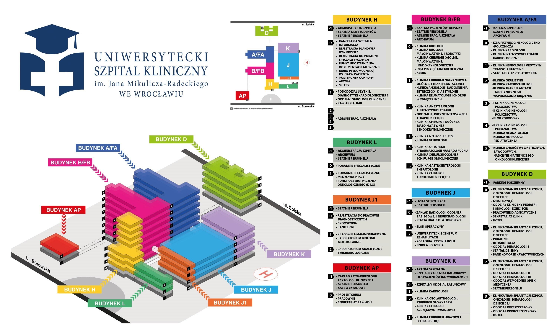 Uniwersytecki Szpital Kliniczny We Wrocławiu Dla Pacjenta
